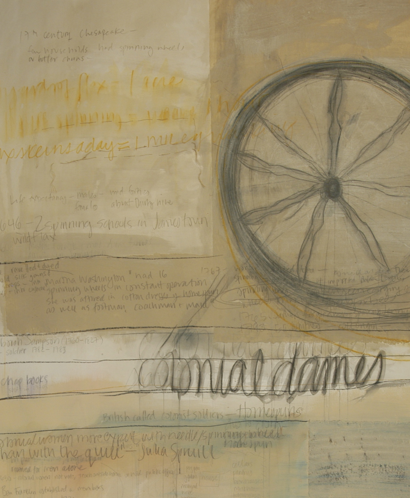Brece Honeycutt, detail from 'colonial dames,' mixed media on paper, 2006